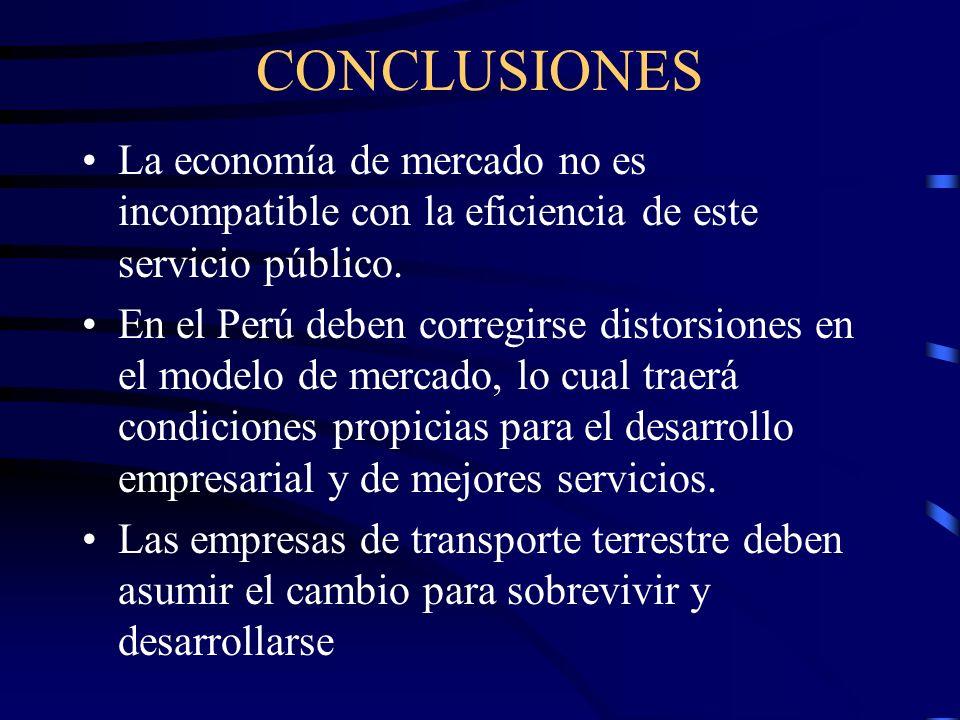CONCLUSIONES La economía de mercado no es incompatible con la eficiencia de este servicio público.