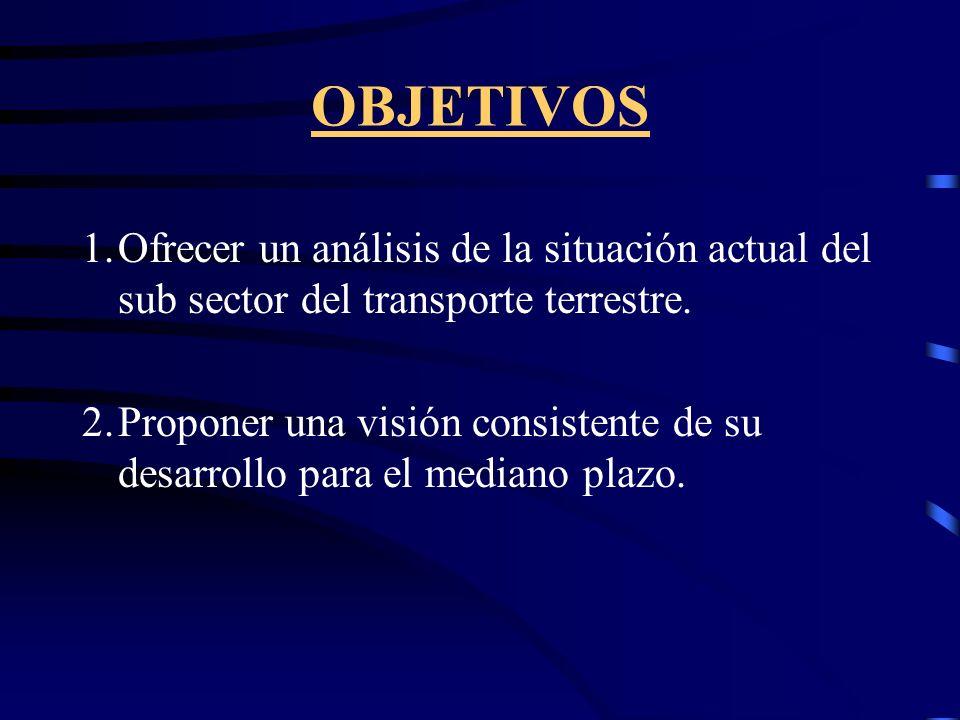 OBJETIVOS 1. Ofrecer un análisis de la situación actual del sub sector del transporte terrestre.