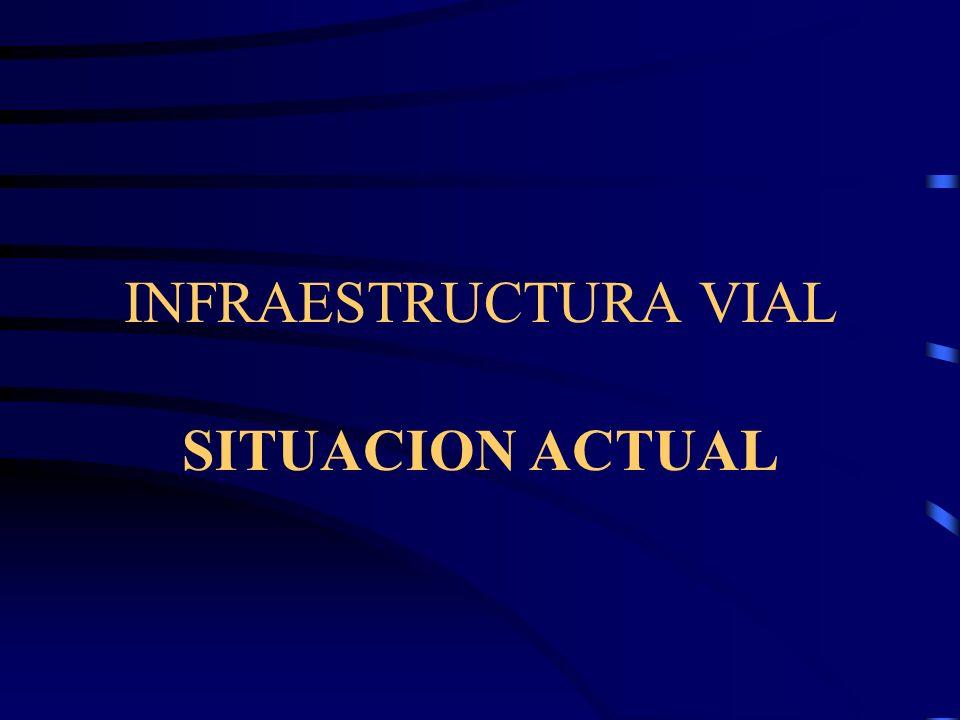 INFRAESTRUCTURA VIAL SITUACION ACTUAL