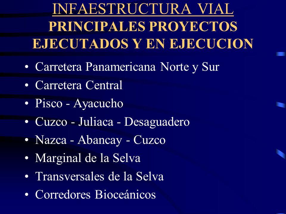INFAESTRUCTURA VIAL PRINCIPALES PROYECTOS EJECUTADOS Y EN EJECUCION