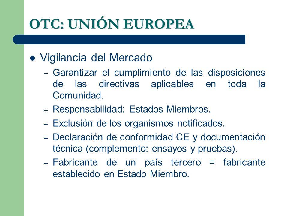 OTC: UNIÓN EUROPEA Vigilancia del Mercado