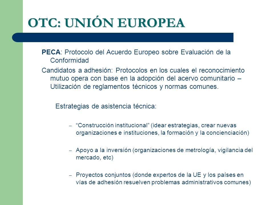 OTC: UNIÓN EUROPEA PECA: Protocolo del Acuerdo Europeo sobre Evaluación de la Conformidad.