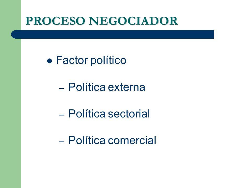 PROCESO NEGOCIADOR Factor político Política externa Política sectorial