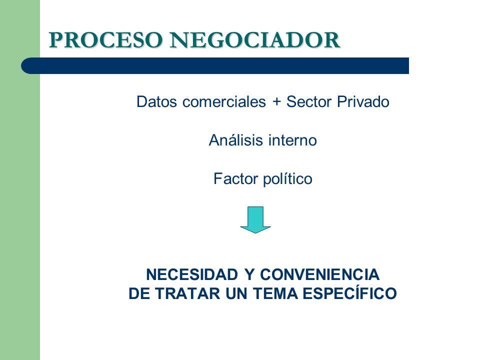 NECESIDAD Y CONVENIENCIA DE TRATAR UN TEMA ESPECÍFICO