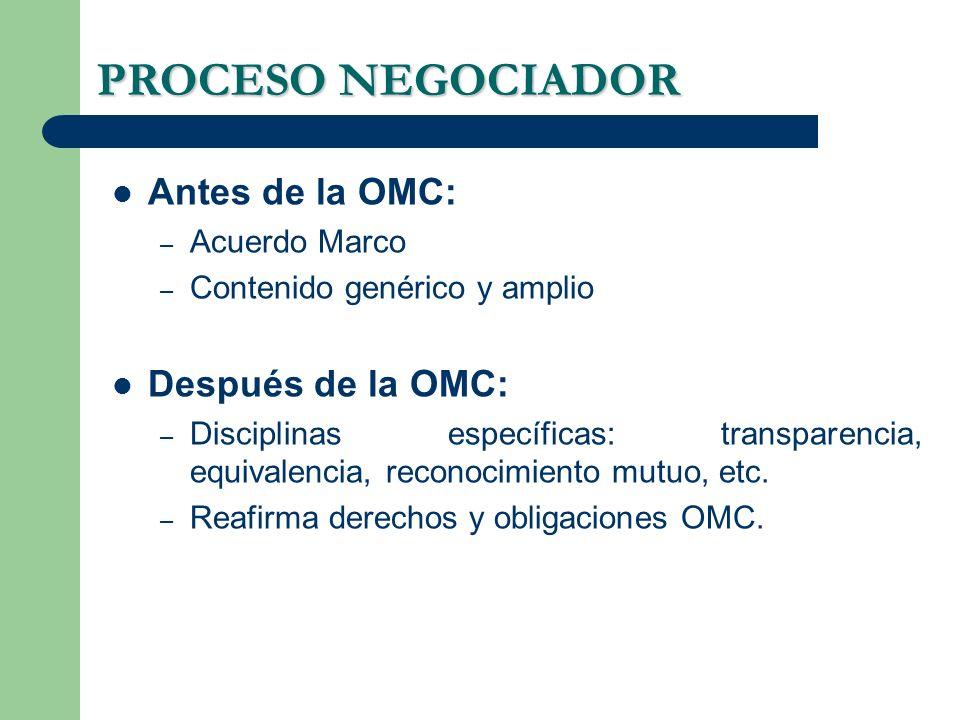 PROCESO NEGOCIADOR Antes de la OMC: Después de la OMC: Acuerdo Marco