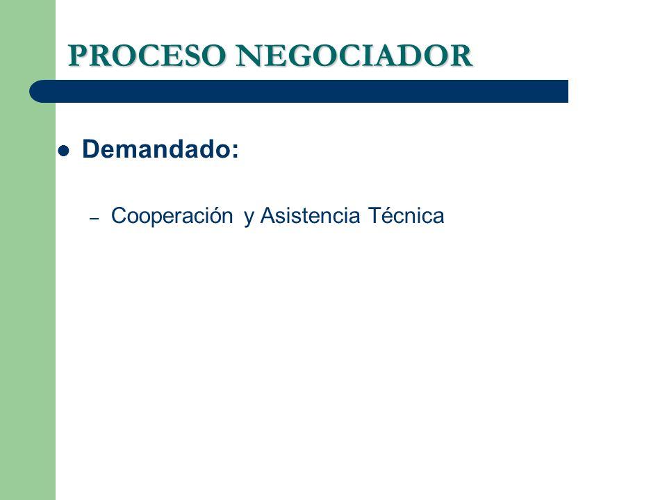 PROCESO NEGOCIADOR Demandado: Cooperación y Asistencia Técnica