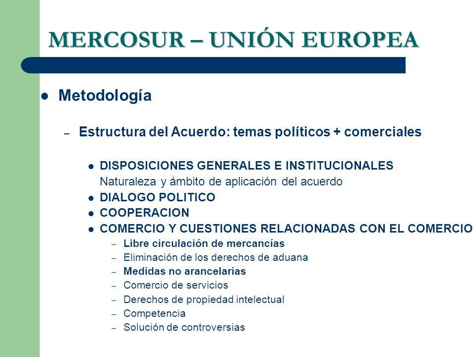 MERCOSUR – UNIÓN EUROPEA