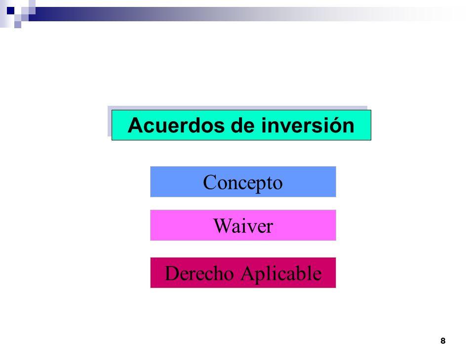 Acuerdos de inversión Concepto Waiver Derecho Aplicable