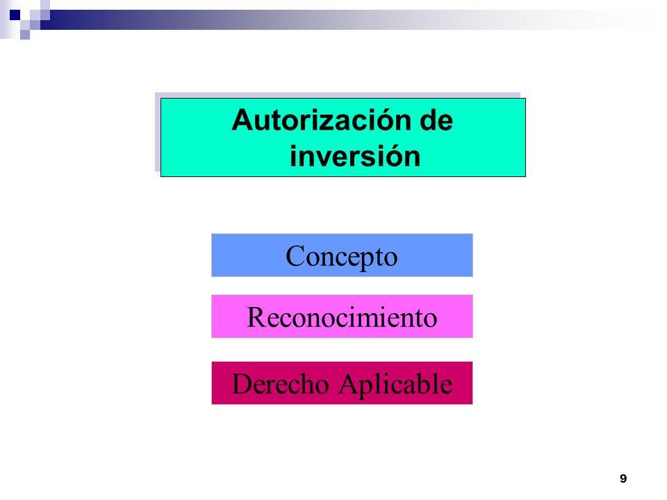 Autorización de inversión