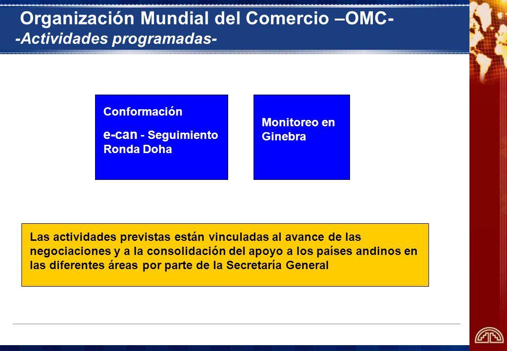Organización Mundial del Comercio –OMC- -Actividades programadas-
