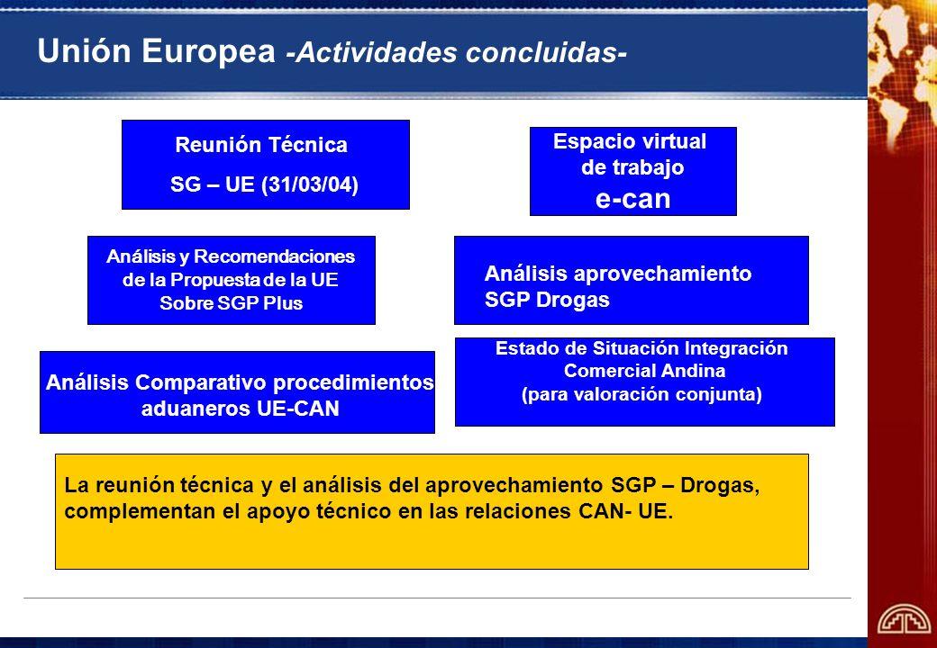Unión Europea -Actividades concluidas-