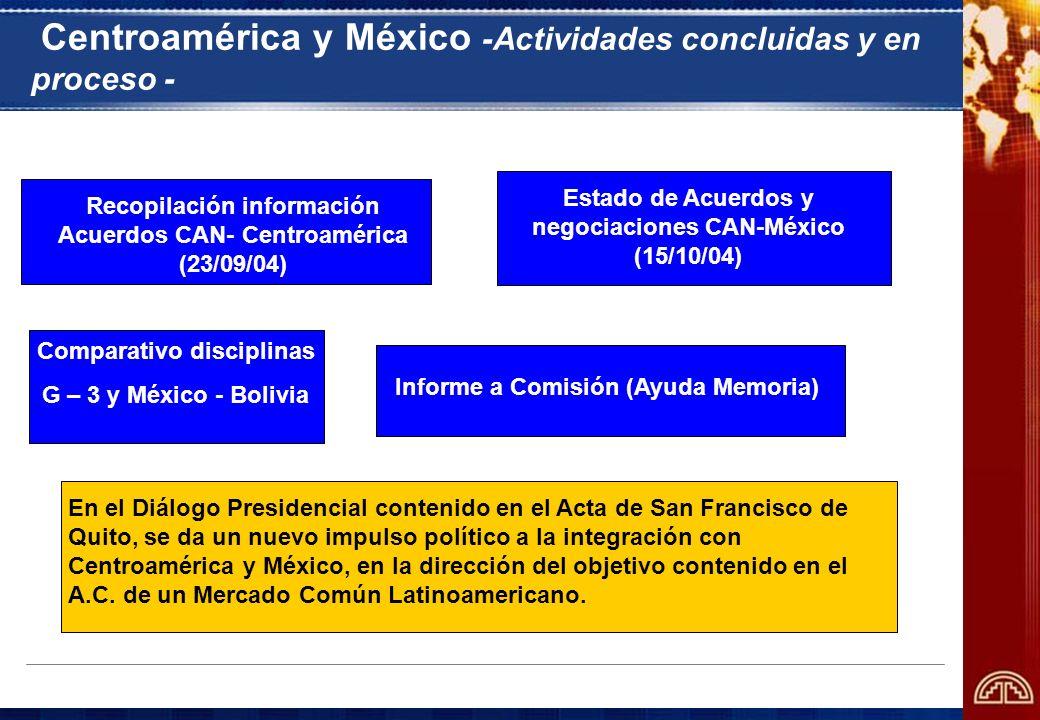 Centroamérica y México -Actividades concluidas y en proceso -