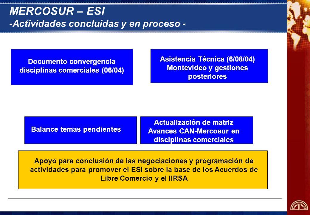 MERCOSUR – ESI -Actividades concluidas y en proceso -