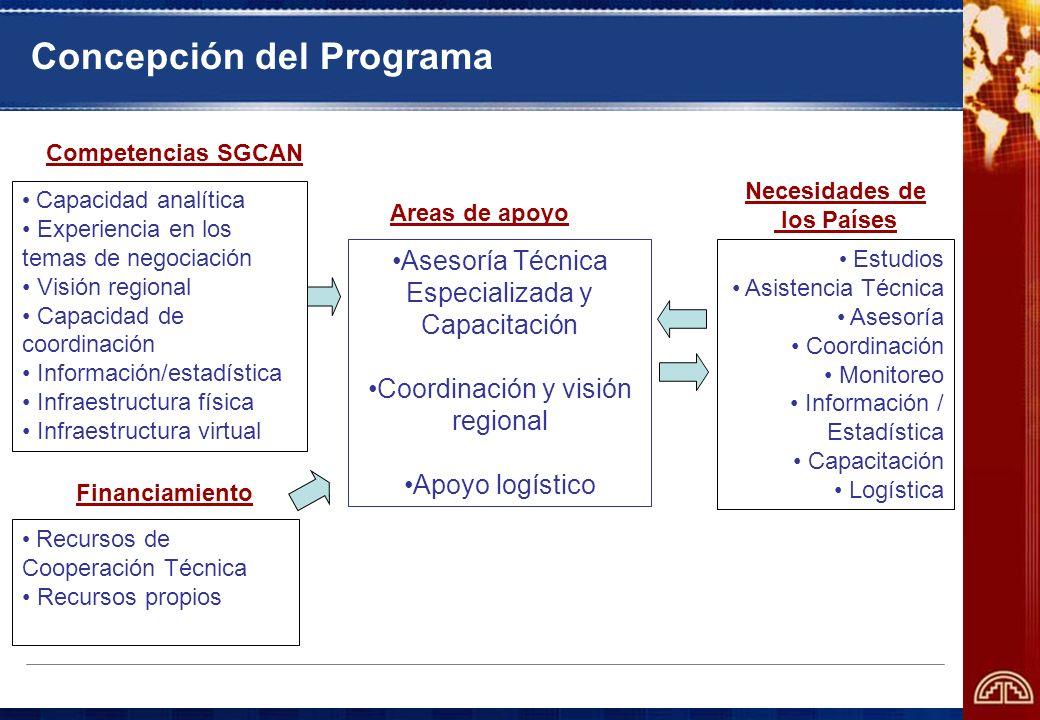 Concepción del Programa