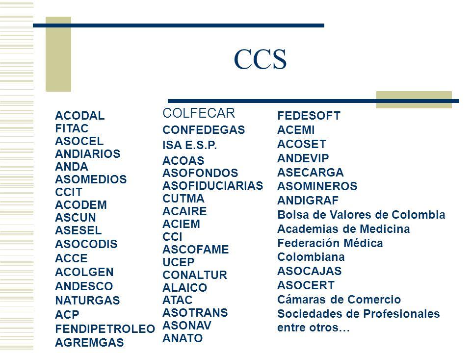 CCS COLFECAR CONFEDEGAS ISA E.S.P. ACOAS ASOFONDOS ASOFIDUCIARIAS