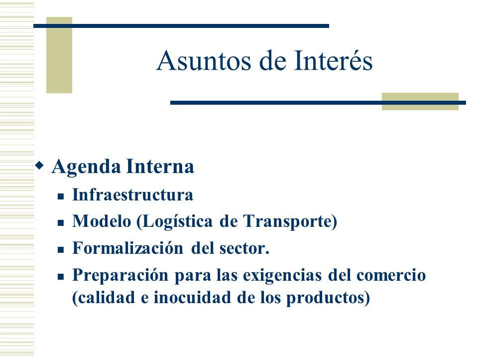Asuntos de Interés Agenda Interna Infraestructura