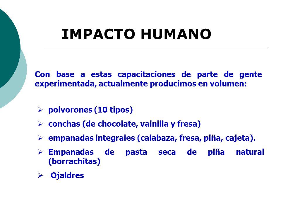 IMPACTO HUMANO Con base a estas capacitaciones de parte de gente experimentada, actualmente producimos en volumen: