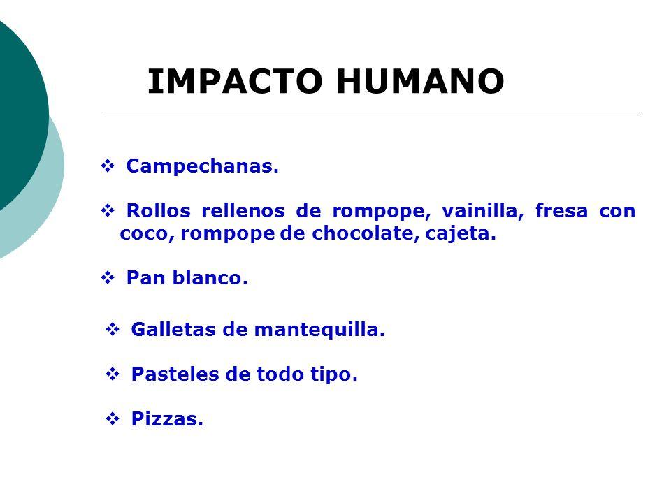IMPACTO HUMANO Campechanas.