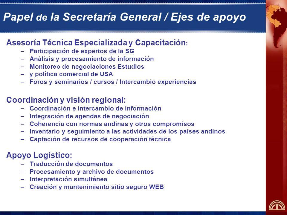 Papel de la Secretaría General / Ejes de apoyo