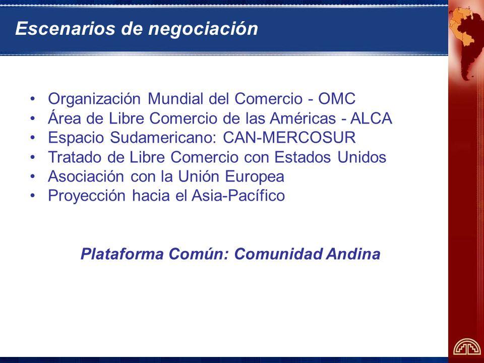 Plataforma Común: Comunidad Andina