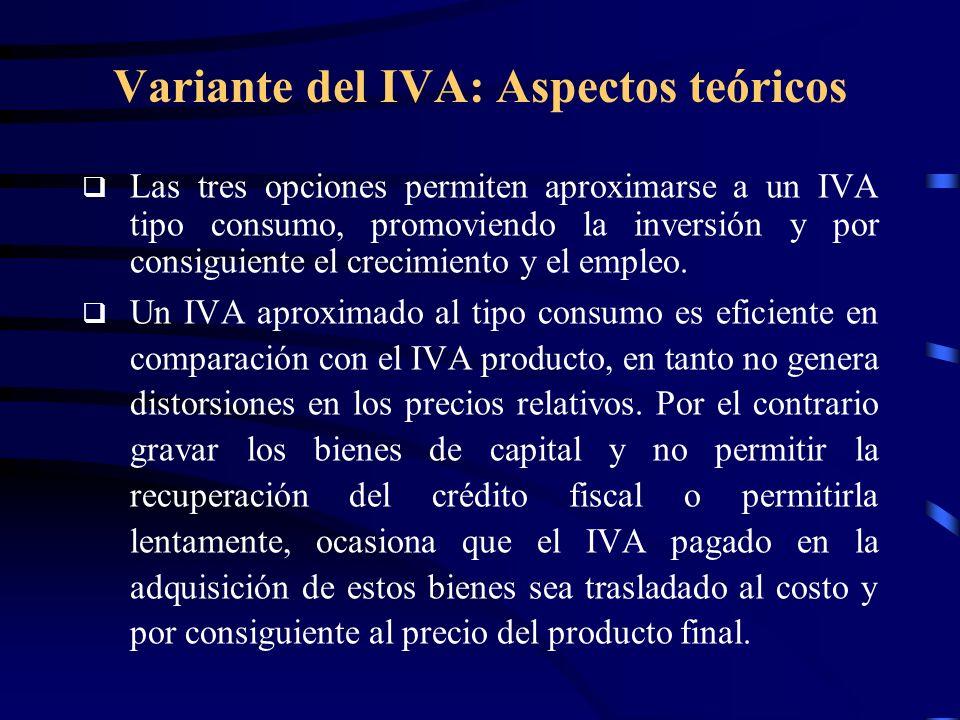 Variante del IVA: Aspectos teóricos