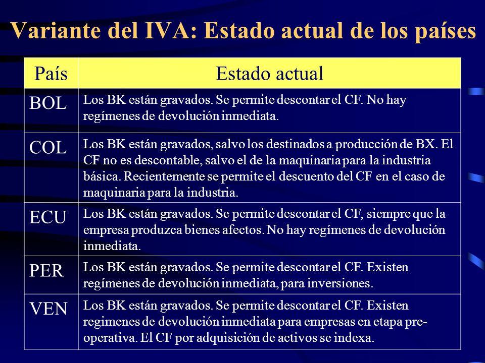 Variante del IVA: Estado actual de los países