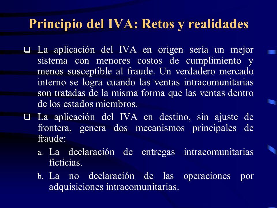Principio del IVA: Retos y realidades