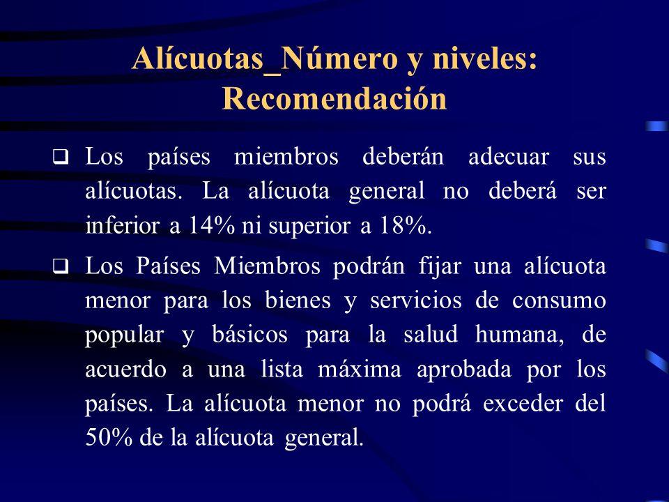Alícuotas_Número y niveles: Recomendación
