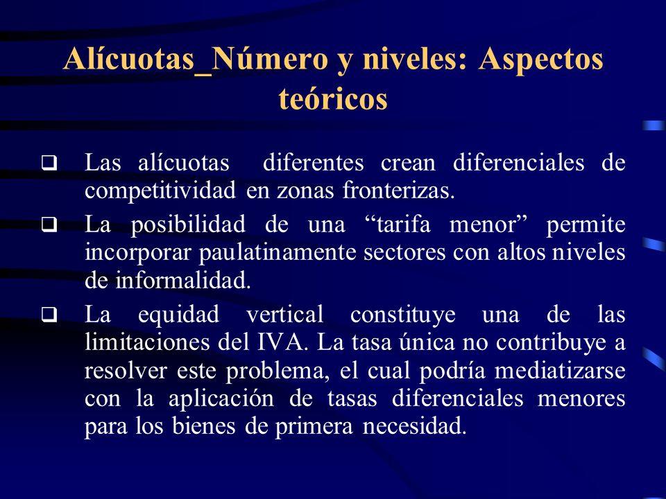 Alícuotas_Número y niveles: Aspectos teóricos