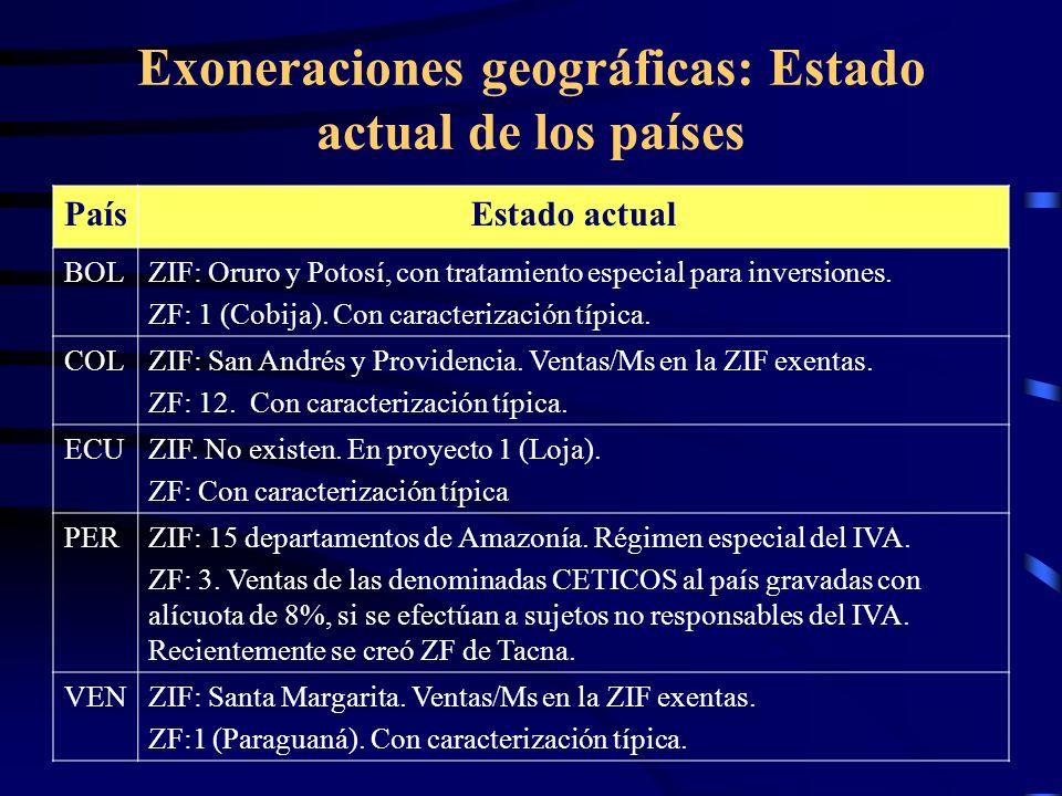 Exoneraciones geográficas: Estado actual de los países