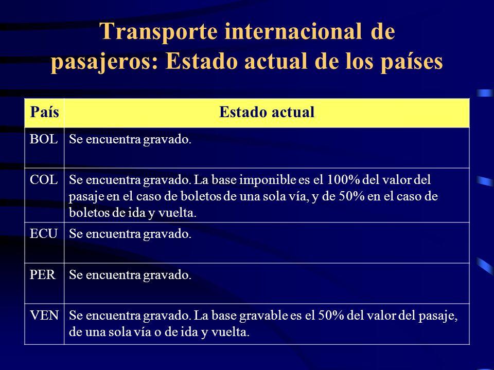 Transporte internacional de pasajeros: Estado actual de los países
