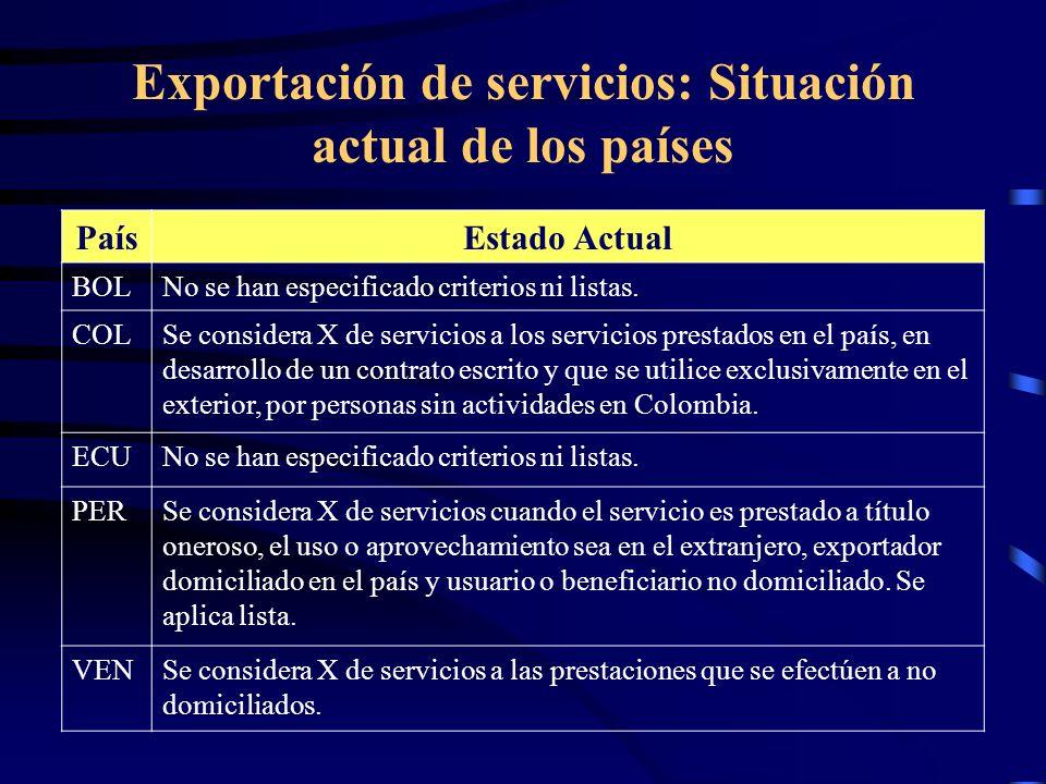 Exportación de servicios: Situación actual de los países