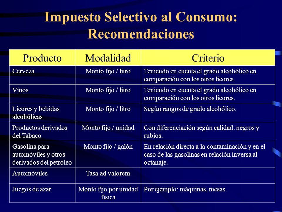 Impuesto Selectivo al Consumo: Recomendaciones