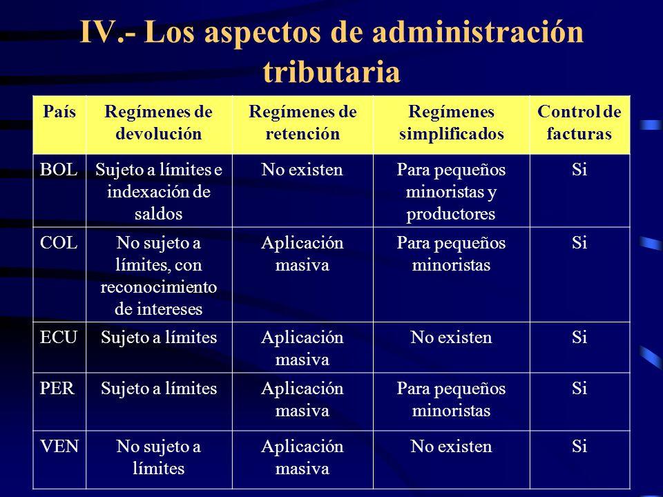 IV.- Los aspectos de administración tributaria