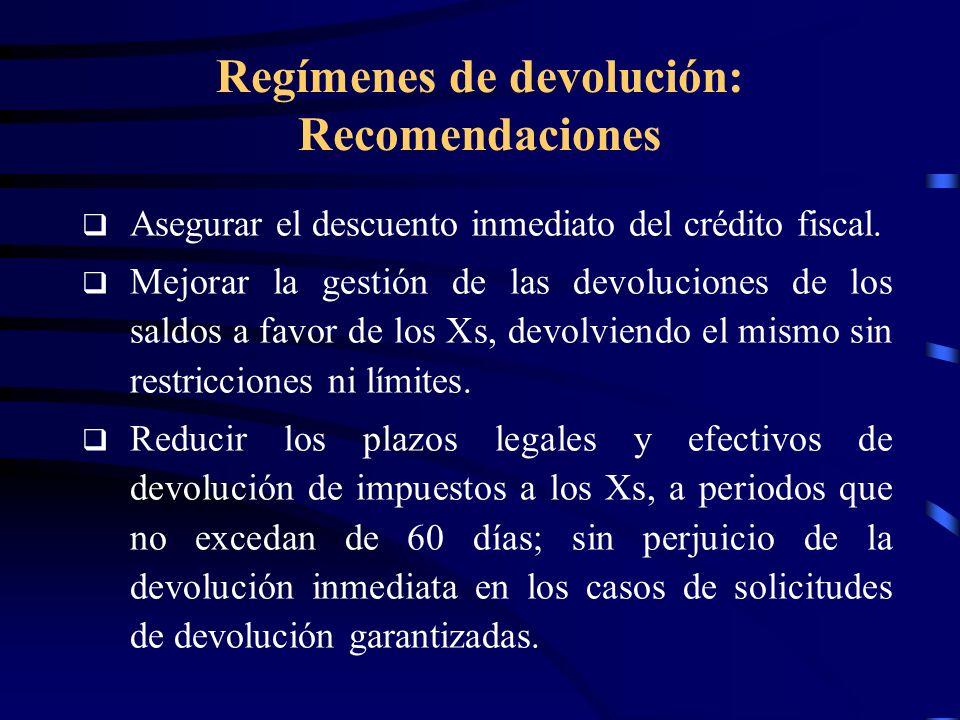 Regímenes de devolución: Recomendaciones