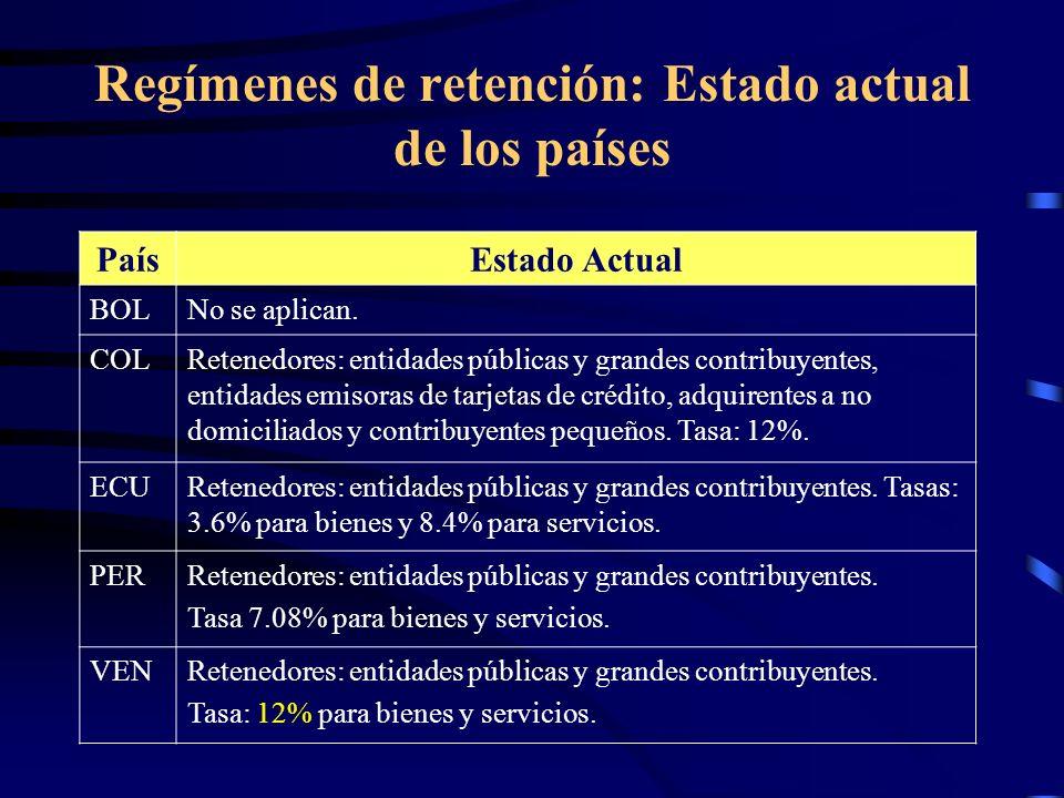 Regímenes de retención: Estado actual de los países