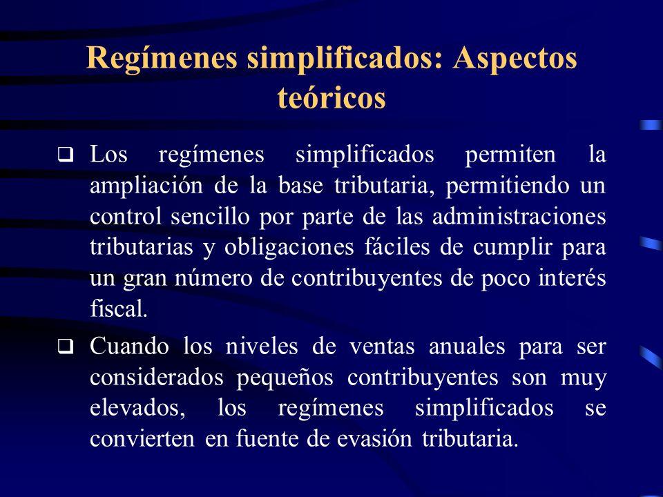Regímenes simplificados: Aspectos teóricos