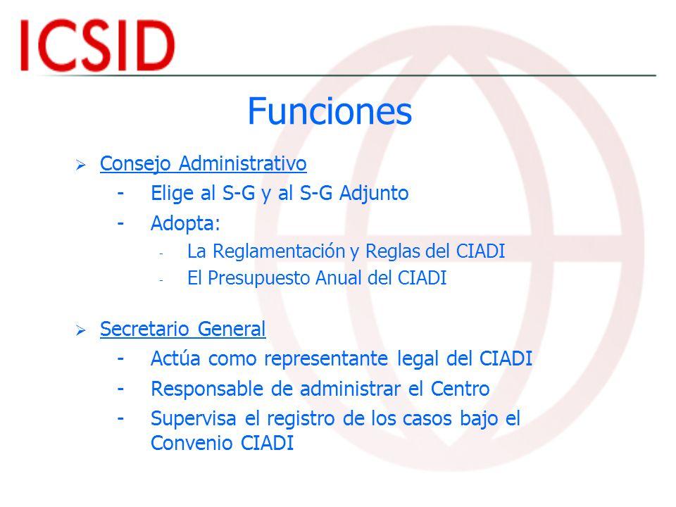Funciones Consejo Administrativo Elige al S-G y al S-G Adjunto Adopta: