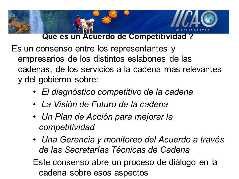 Qué es un Acuerdo de Competitividad