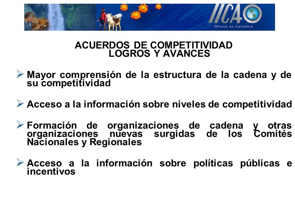ACUERDOS DE COMPETITIVIDAD LOGROS Y AVANCES