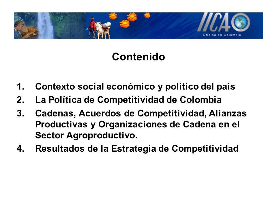 Contenido Contexto social económico y político del país
