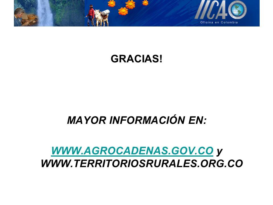 WWW.AGROCADENAS.GOV.CO y WWW.TERRITORIOSRURALES.ORG.CO