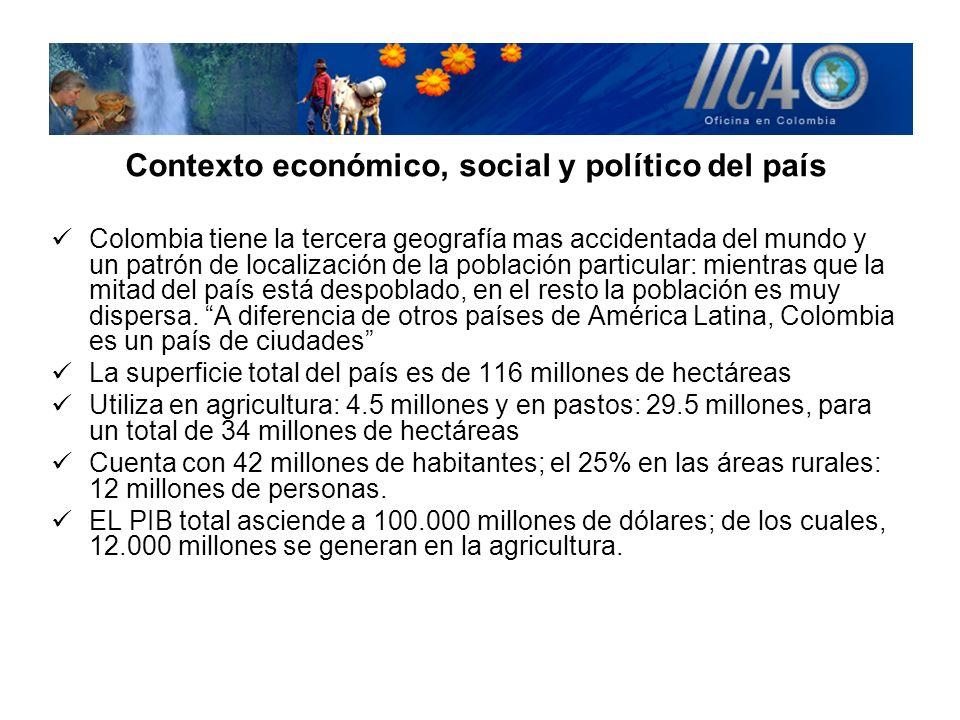 Contexto económico, social y político del país