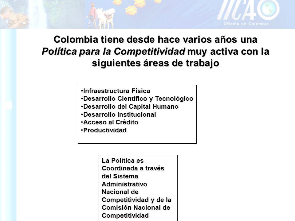 Colombia tiene desde hace varios años una Política para la Competitividad muy activa con la siguientes áreas de trabajo