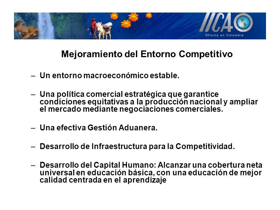 Mejoramiento del Entorno Competitivo