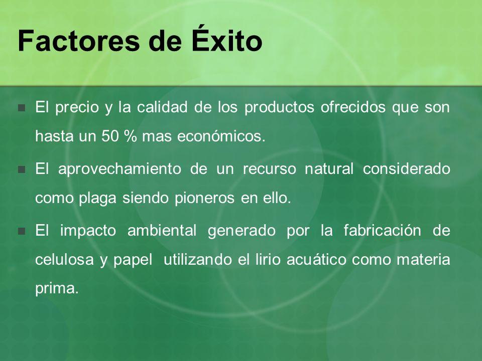 Factores de Éxito El precio y la calidad de los productos ofrecidos que son hasta un 50 % mas económicos.