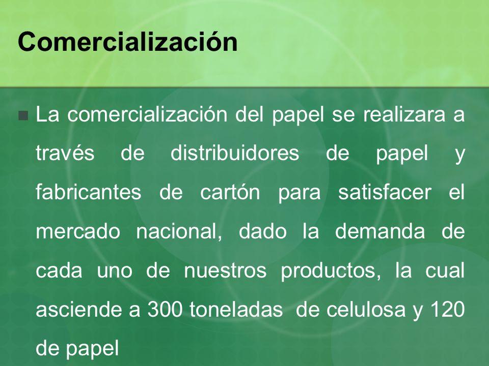 Producci N De Celulosa Y Papel Utilizando Lirio Acu Tico