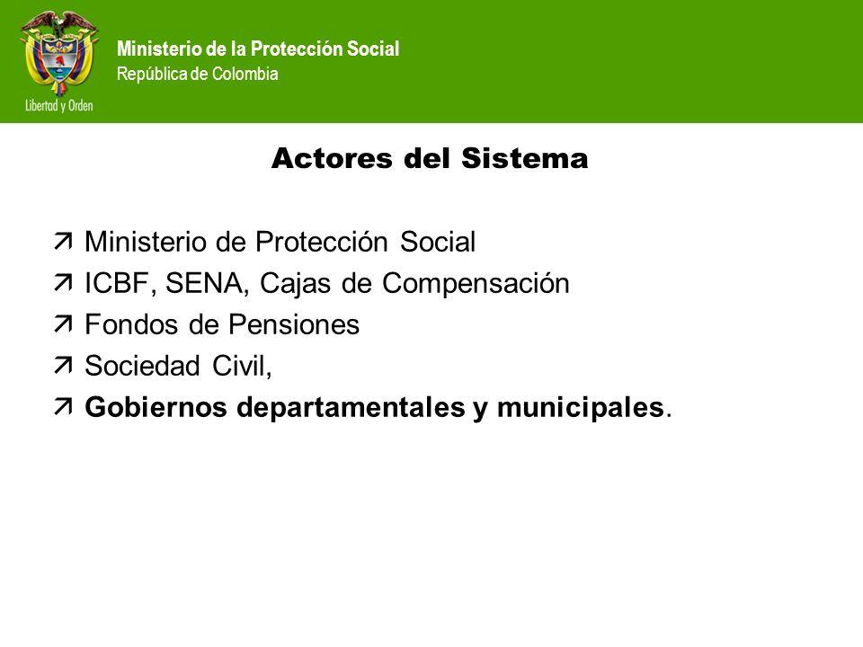 Actores del Sistema Ministerio de Protección Social. ICBF, SENA, Cajas de Compensación. Fondos de Pensiones.