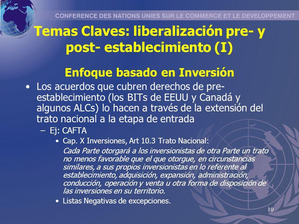 Temas Claves: liberalización pre- y post- establecimiento (I)