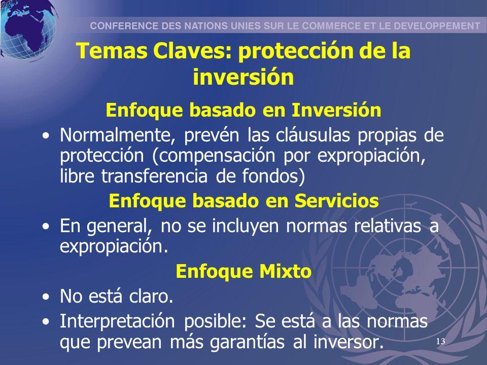 Temas Claves: protección de la inversión